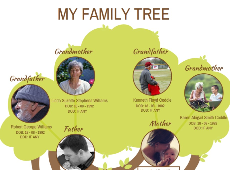 Two types of family trees to choose from to fill-in