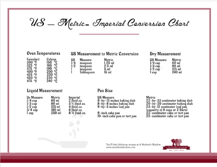 Us Measurement To Metric Conversion Chart